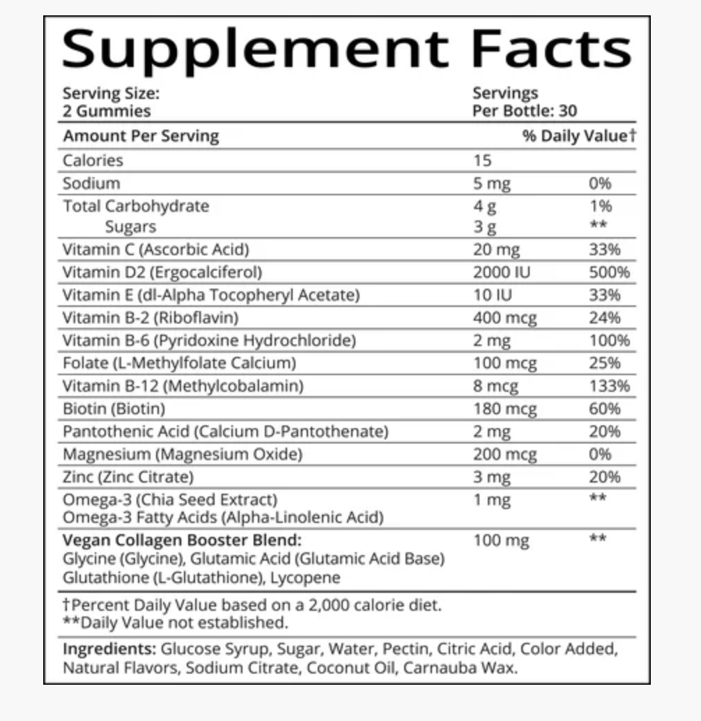 Витамины Women's Multi SugarBear USA — фото №3